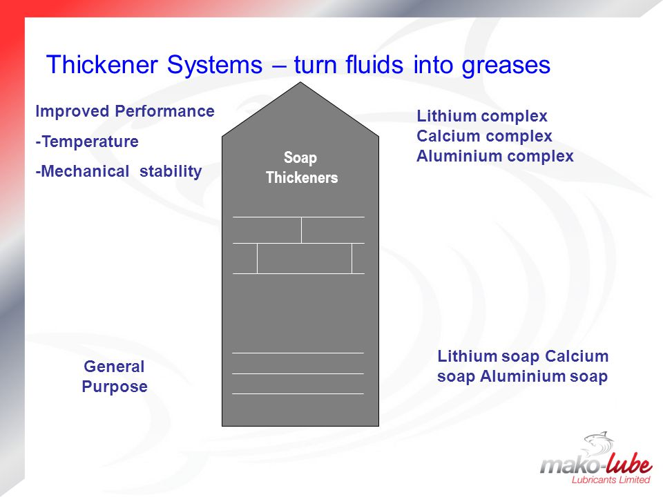 Thickener Systems – turn fluids into greases