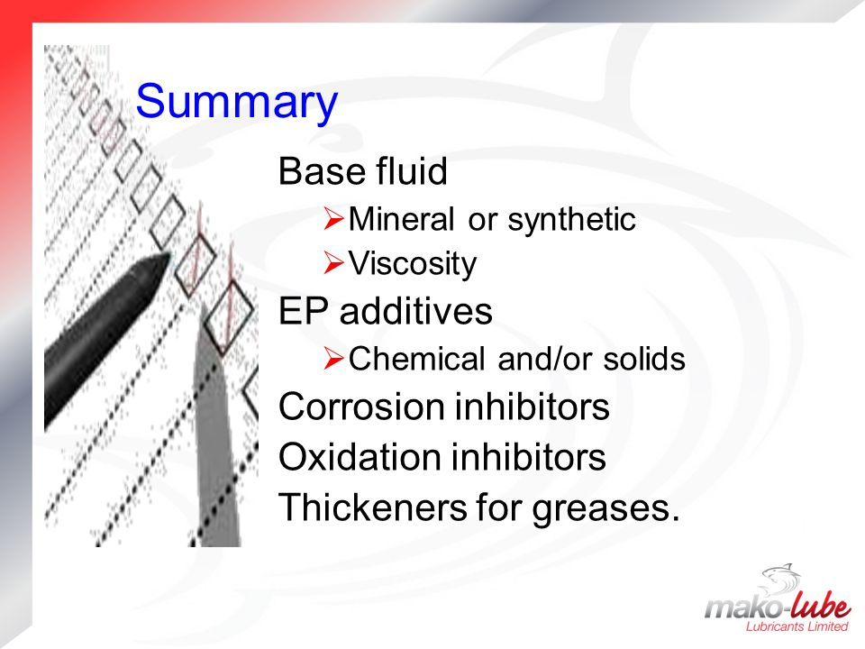 Summary Base fluid EP additives Corrosion inhibitors
