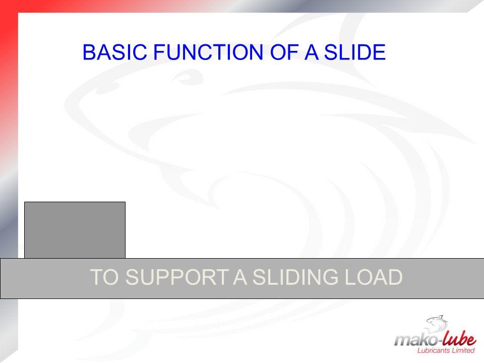 BASIC FUNCTION OF A SLIDE