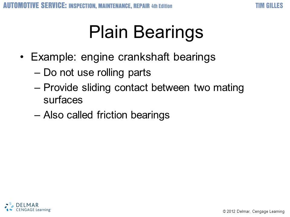 Plain Bearings Example: engine crankshaft bearings
