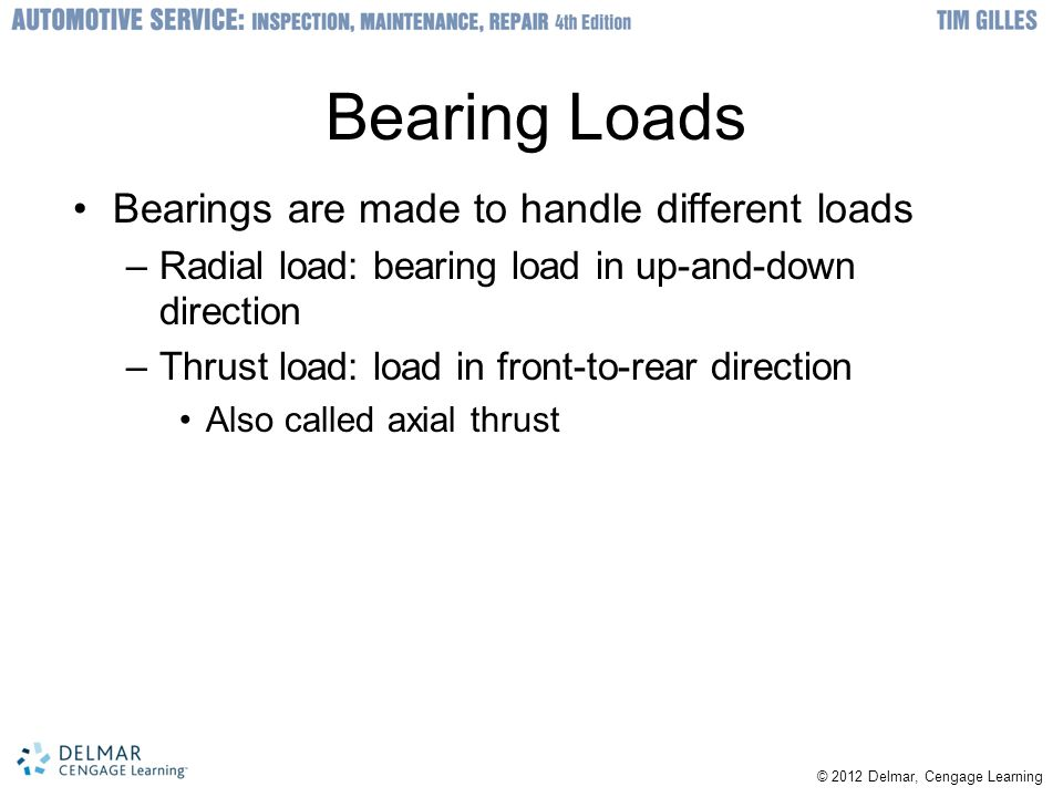 Bearing Loads Bearings are made to handle different loads