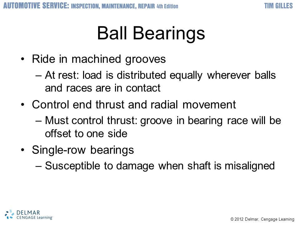 Ball Bearings Ride in machined grooves