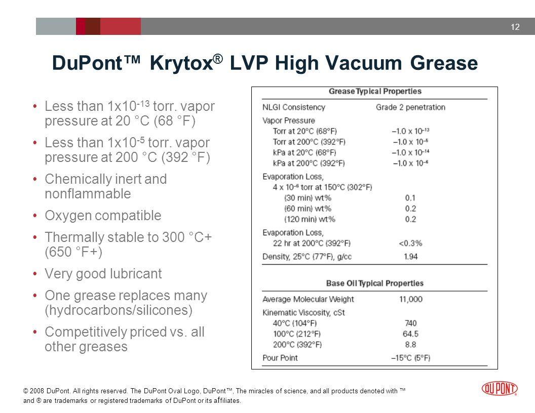 DuPont™ Krytox® LVP High Vacuum Grease