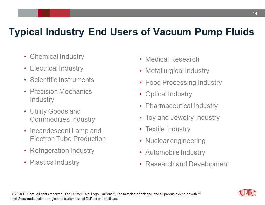 Typical Industry End Users of Vacuum Pump Fluids