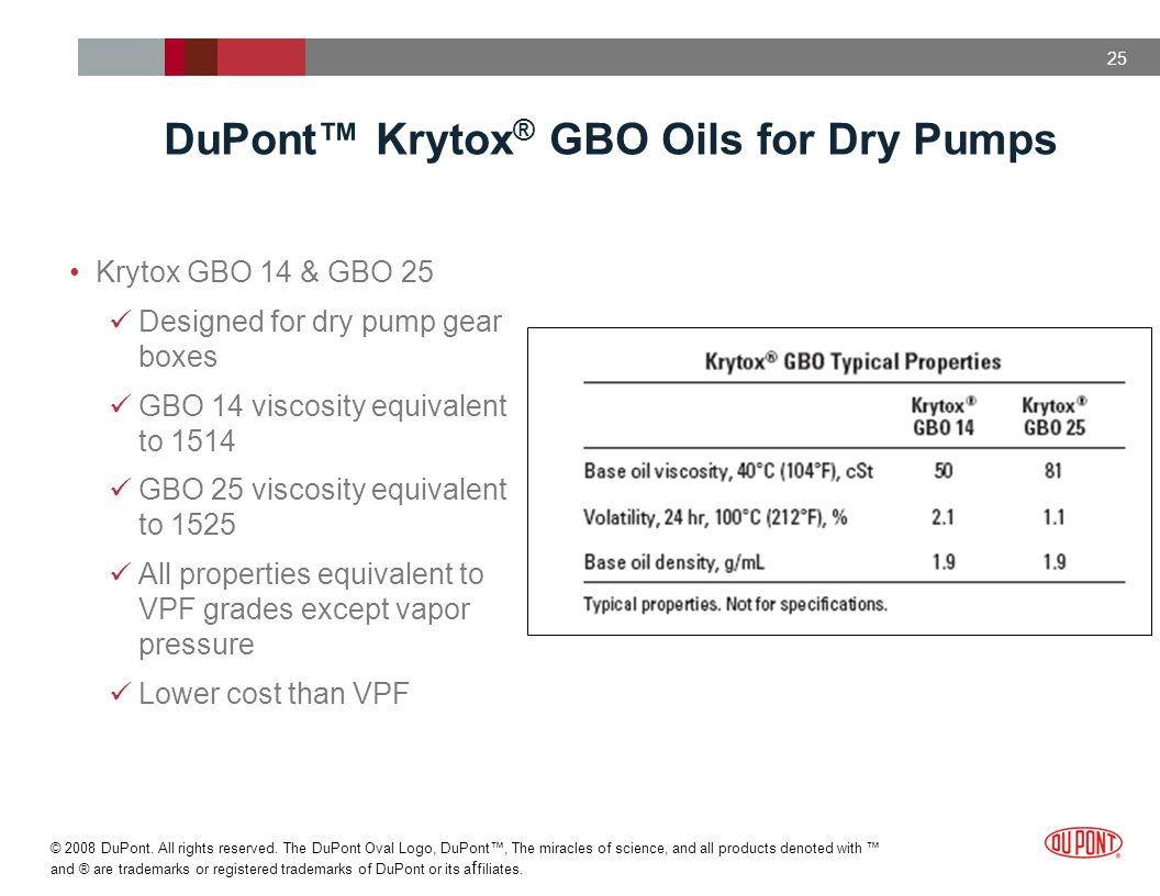 DuPont™ Krytox® GBO Oils for Dry Pumps