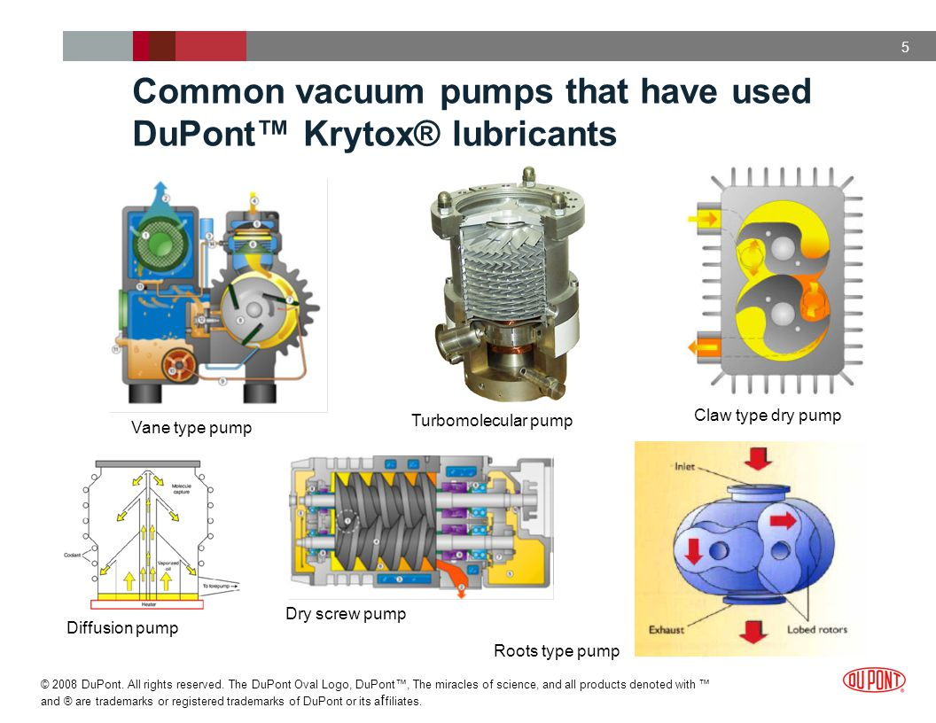 Common vacuum pumps that have used DuPont™ Krytox® lubricants
