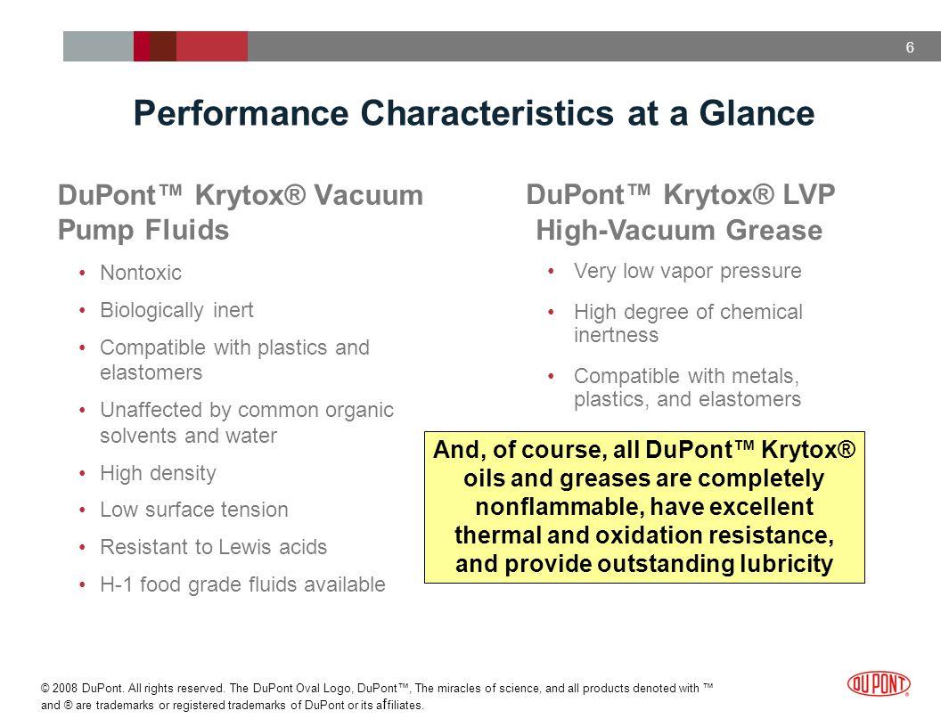 Performance Characteristics at a Glance