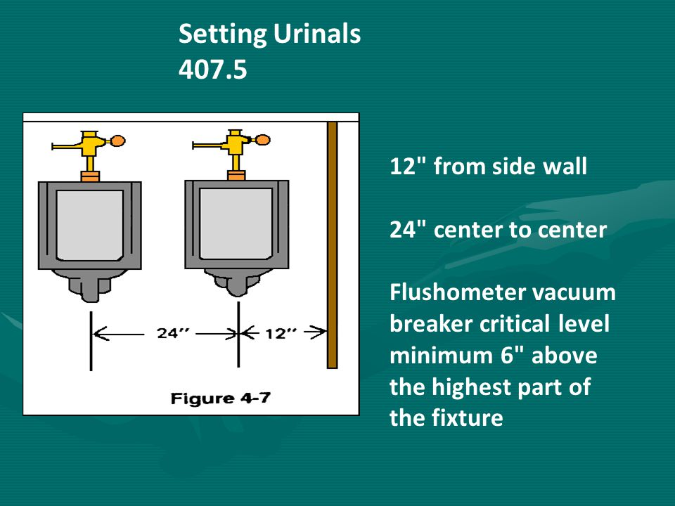 Setting Urinals 407.5 12 from side wall 24 center to center