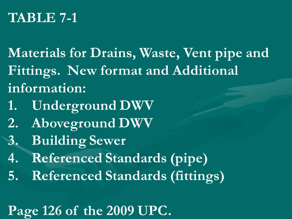 Referenced Standards (pipe) Referenced Standards (fittings)