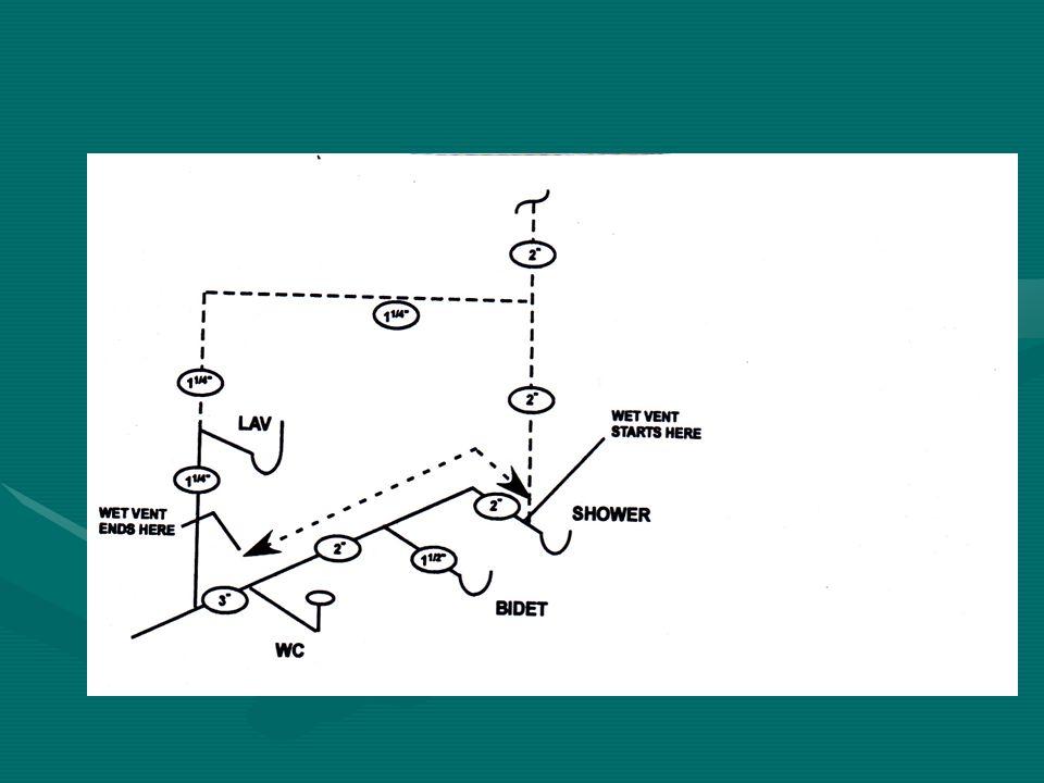 2009 uniform plumbing code pdf