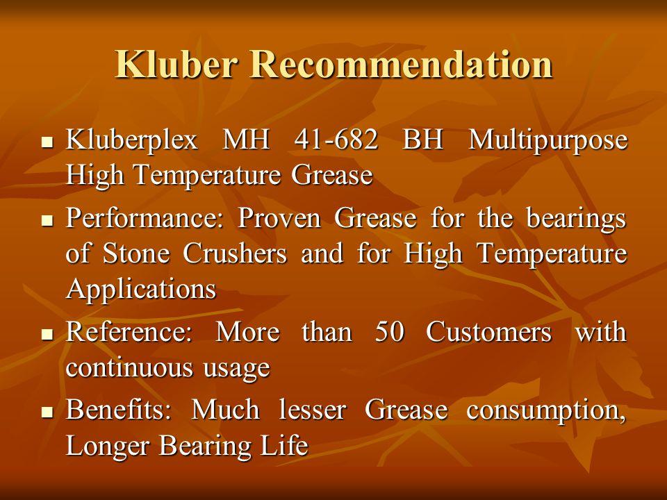 Kluber Recommendation