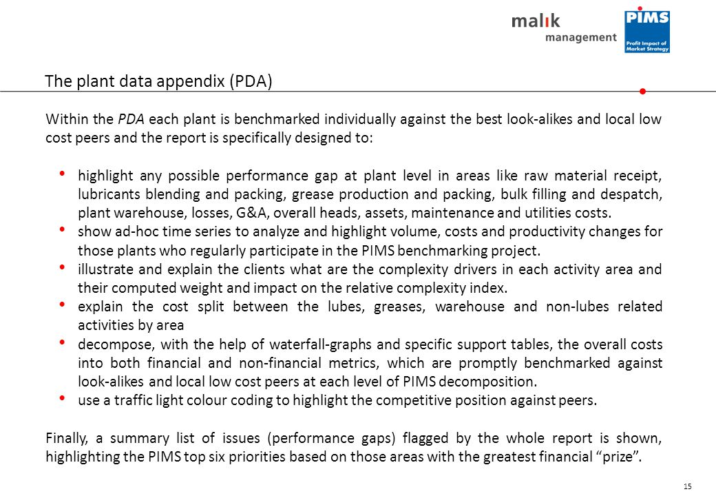 The plant data appendix (PDA)