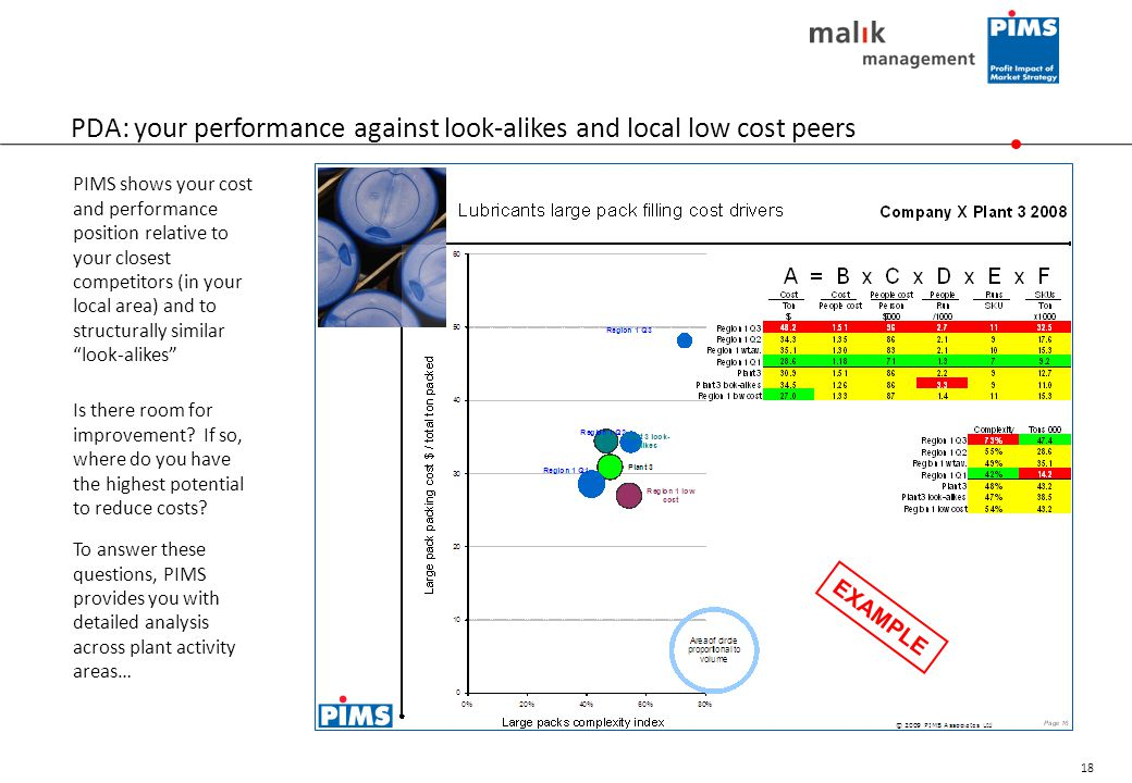 PDA: your performance against look-alikes and local low cost peers