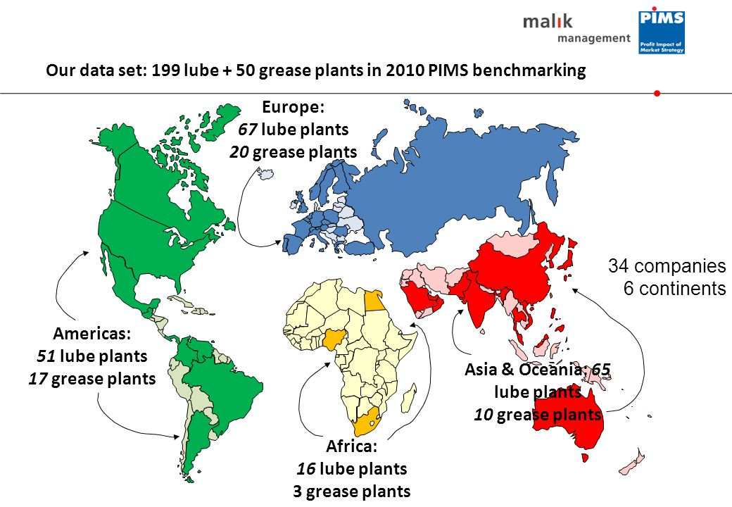 Our data set: 199 lube + 50 grease plants in 2010 PIMS benchmarking