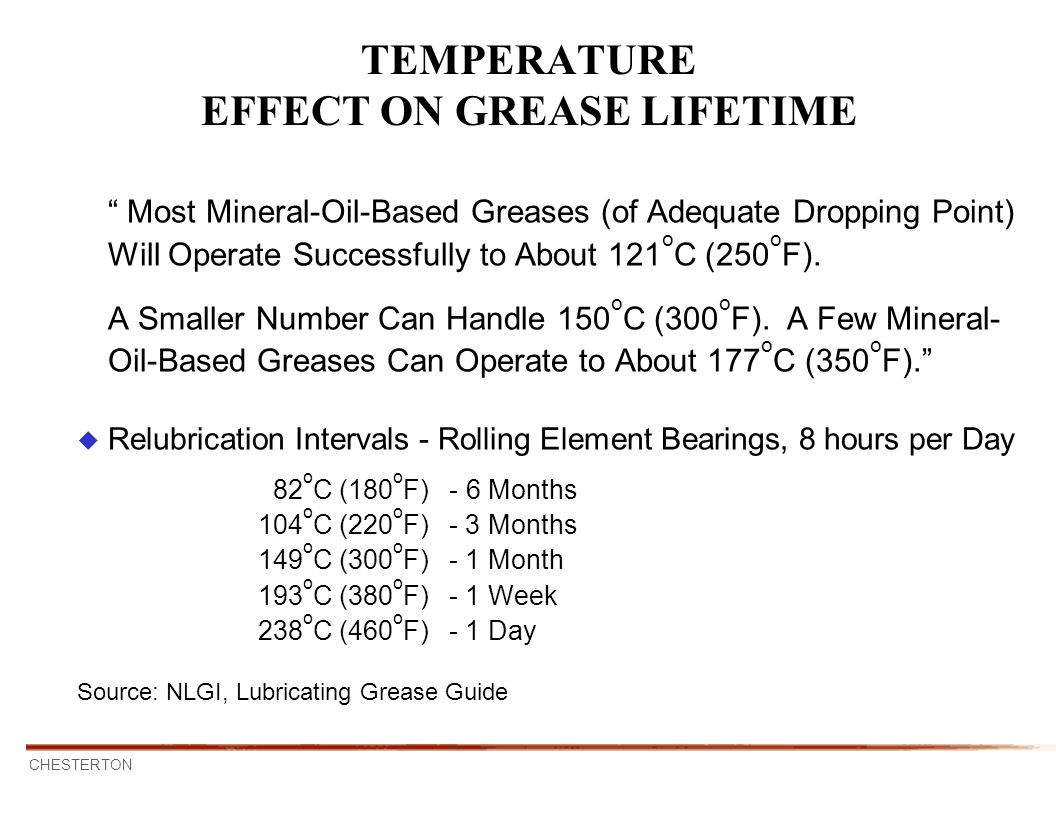 TEMPERATURE EFFECT ON GREASE LIFETIME