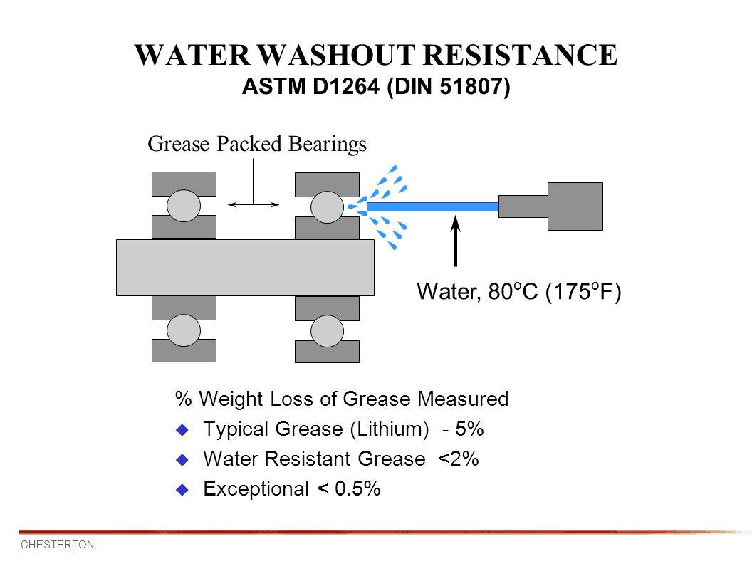 WATER WASHOUT RESISTANCE ASTM D1264 (DIN 51807)
