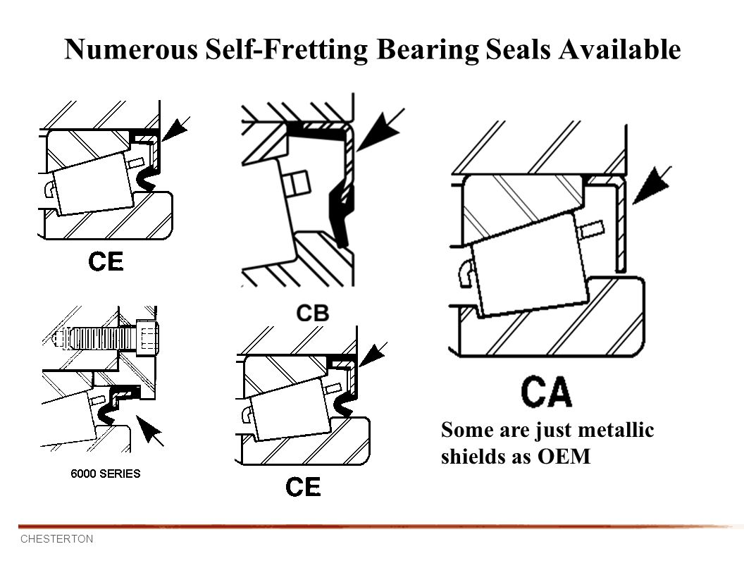 Numerous Self-Fretting Bearing Seals Available