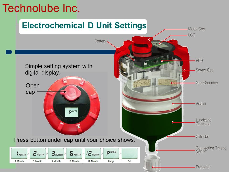 Electrochemical D Unit Settings