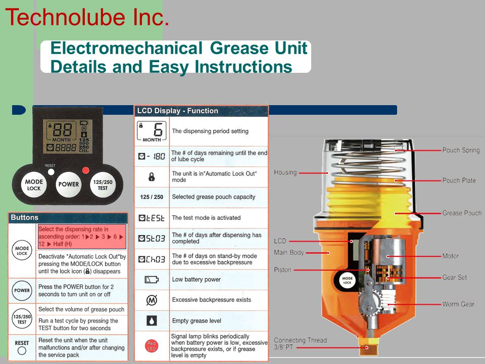 Electromechanical Grease Unit Details and Easy Instructions