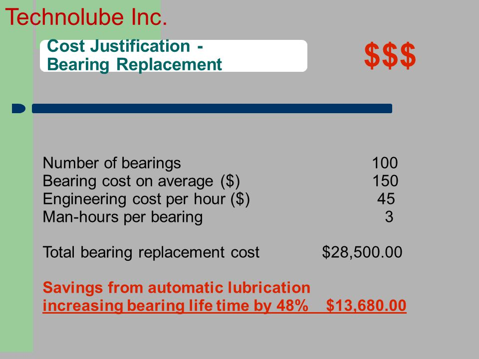 $$$ $ Cost Justification - Bearing Replacement 2121
