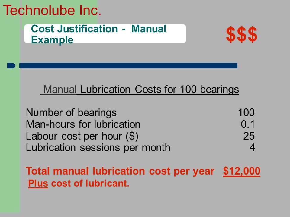 $$$ Cost Justification - Manual Example