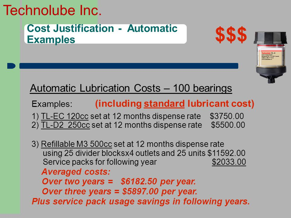 $$$ Cost Justification - Automatic Examples
