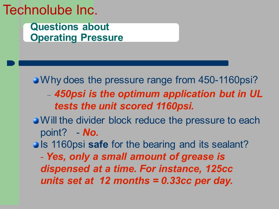 Questions about Operating Pressure