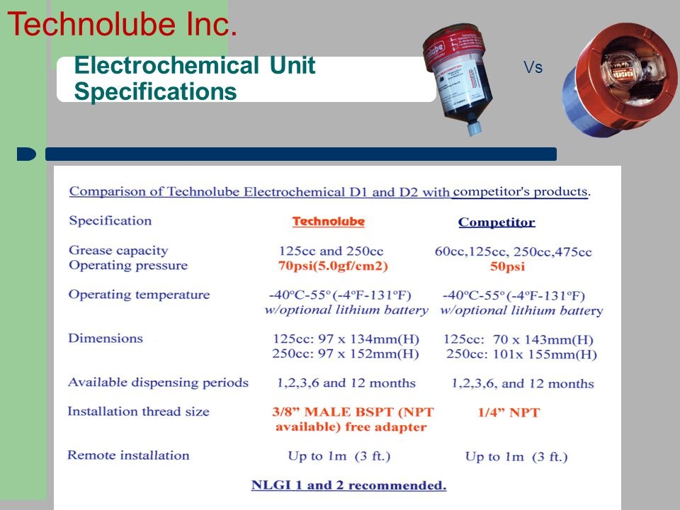 Electrochemical Unit Specifications