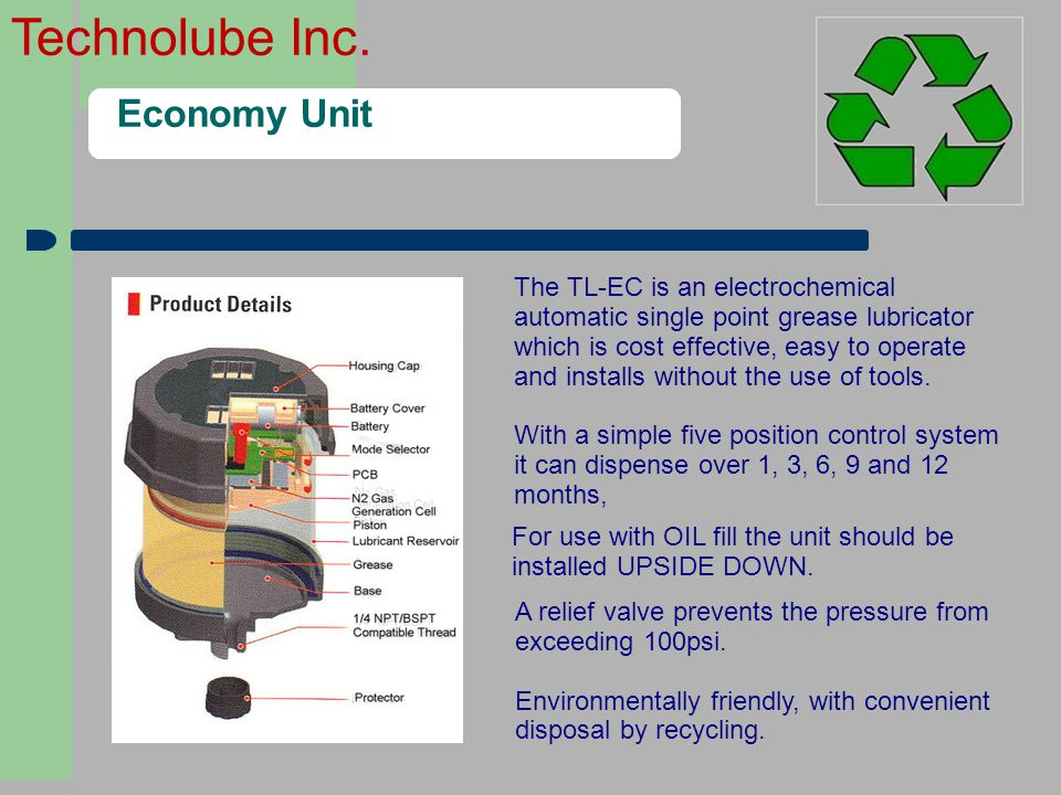 Economy Unit 9 The TL-EC is an electrochemical