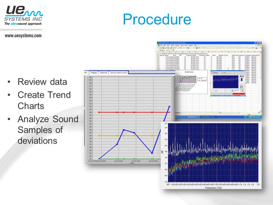 Procedure Review data Create Trend Charts