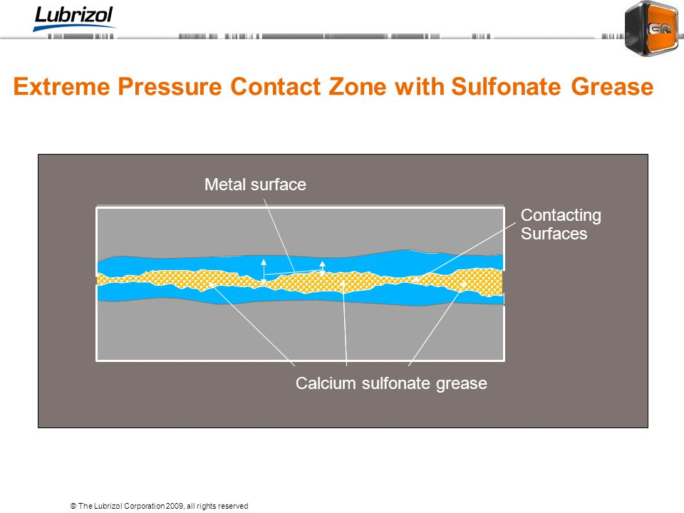 Extreme Pressure Contact Zone with Sulfonate Grease