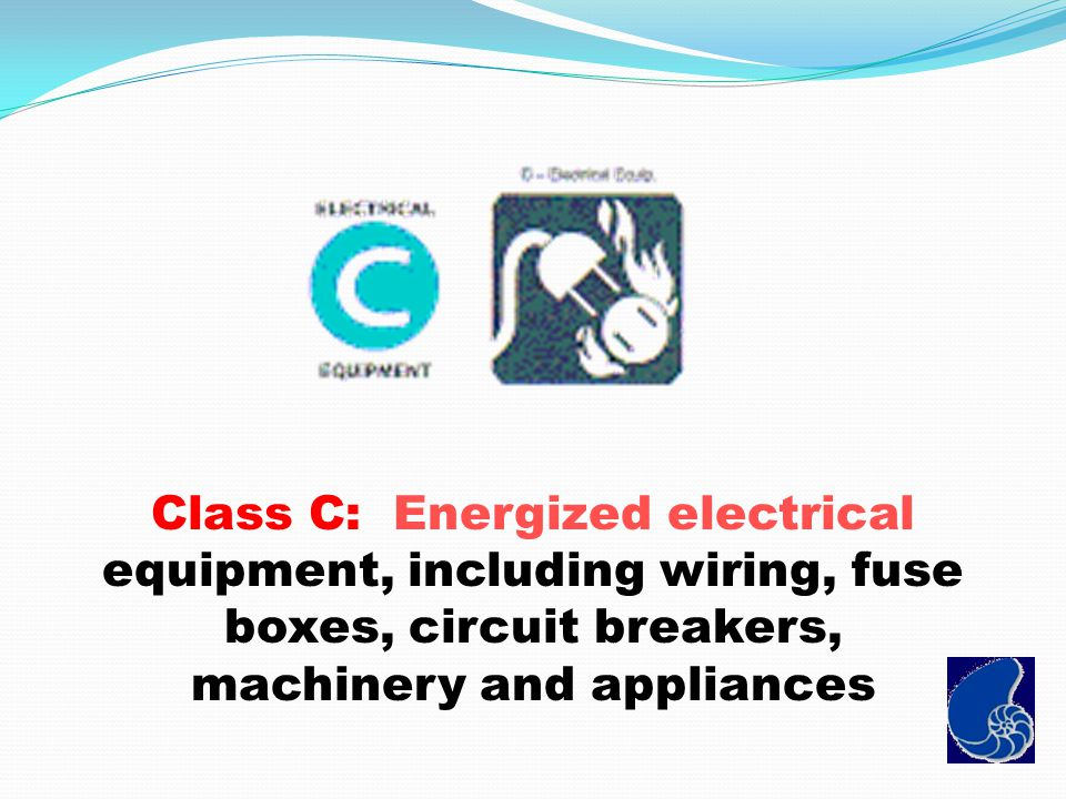 Class C: Energized electrical equipment, including wiring, fuse boxes, circuit breakers, machinery and appliances