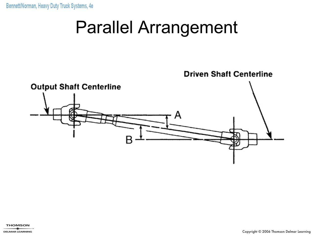 Parallel Arrangement