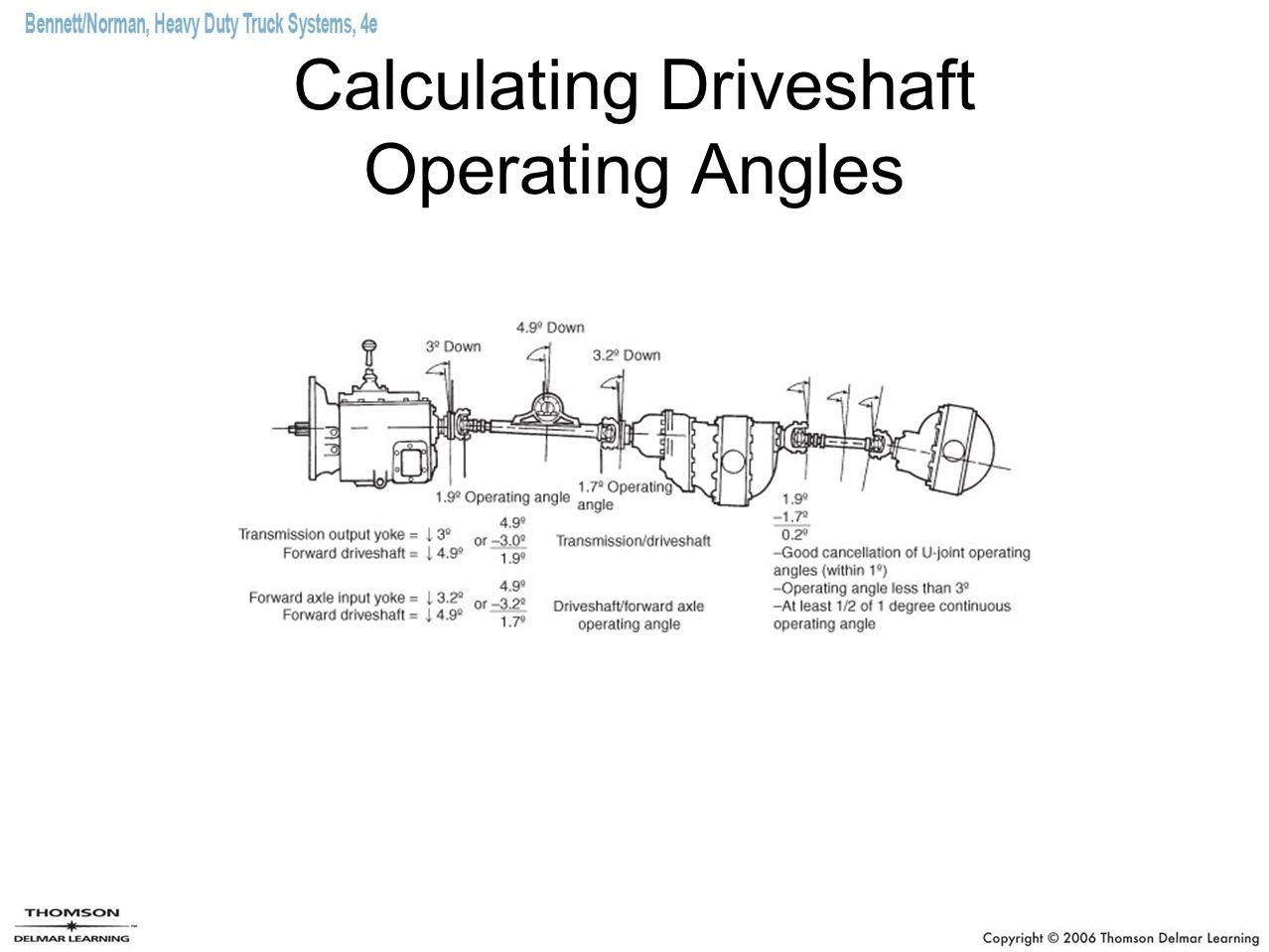 Calculating Driveshaft Operating Angles