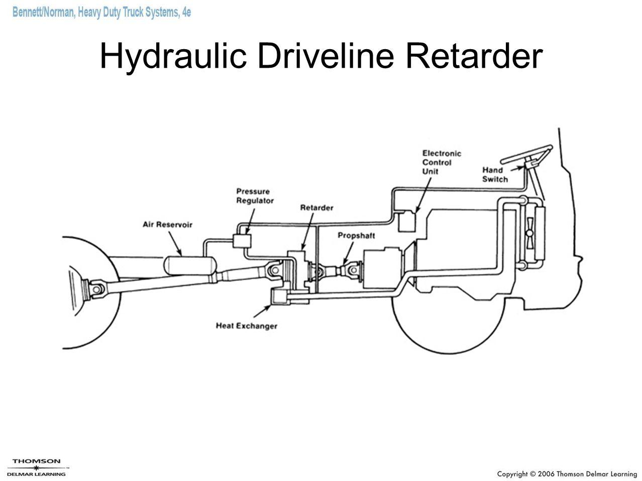 Hydraulic Driveline Retarder