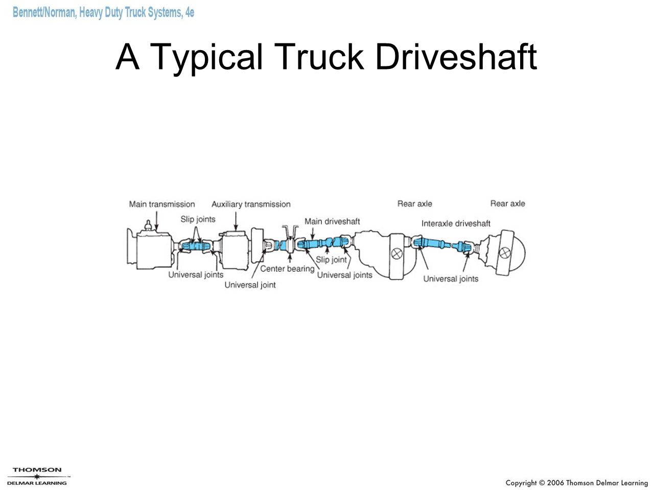 A Typical Truck Driveshaft