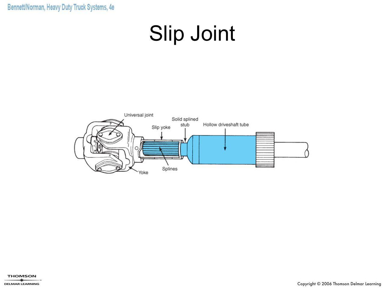 Slip Joint