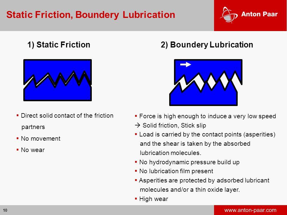 Static Friction, Boundery Lubrication