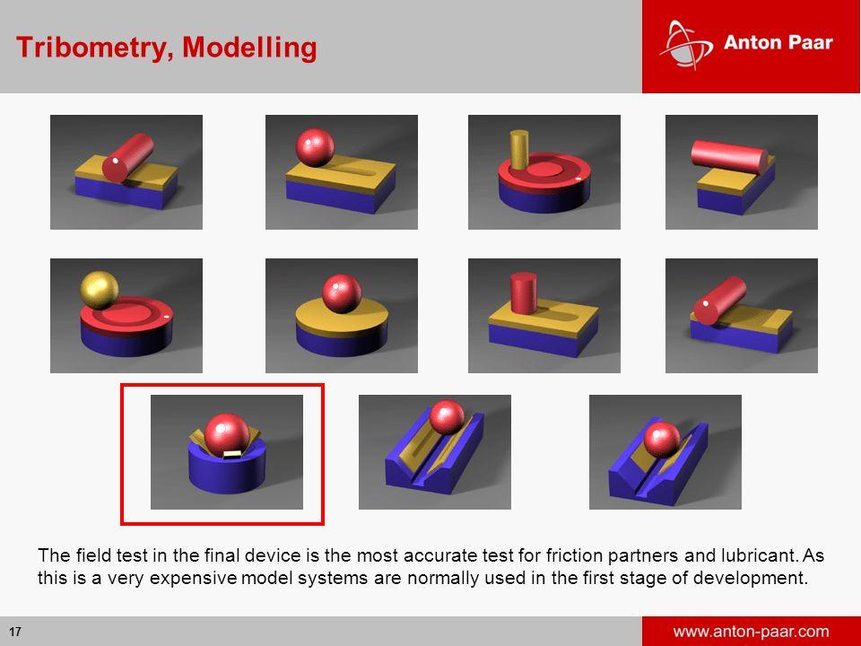 Tribometry, Modelling