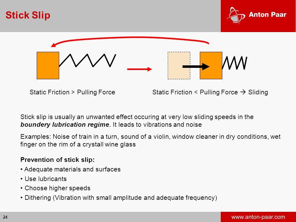 Stick Slip Static Friction > Pulling Force