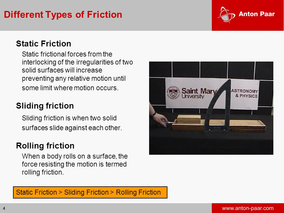 Different Types of Friction