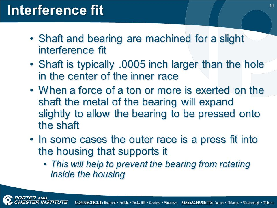 Interference fit Shaft and bearing are machined for a slight interference fit.