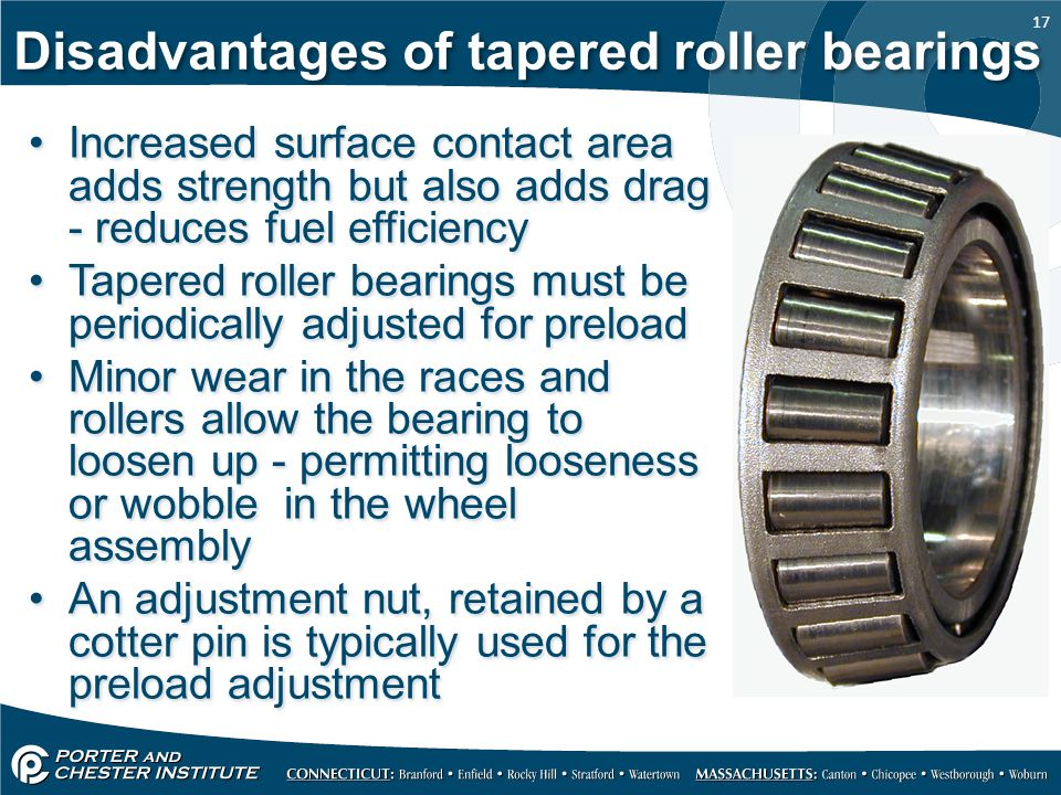 Disadvantages of tapered roller bearings