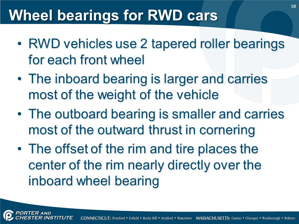 Wheel bearings for RWD cars