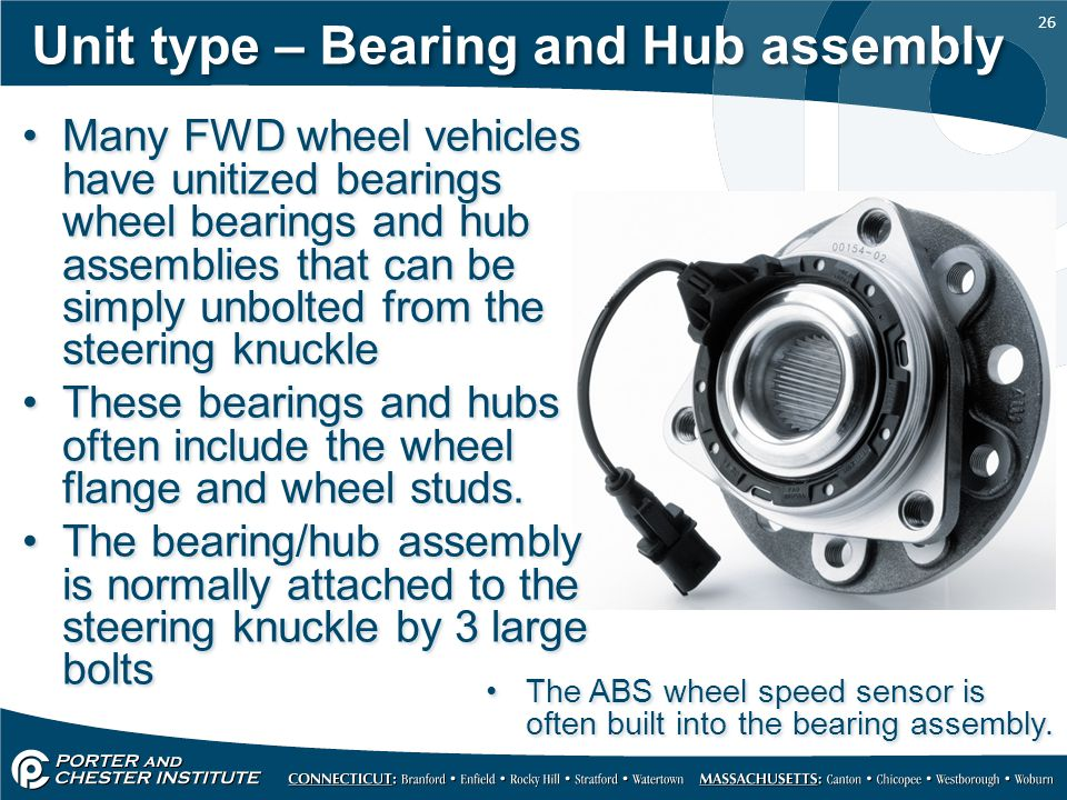 Unit type – Bearing and Hub assembly