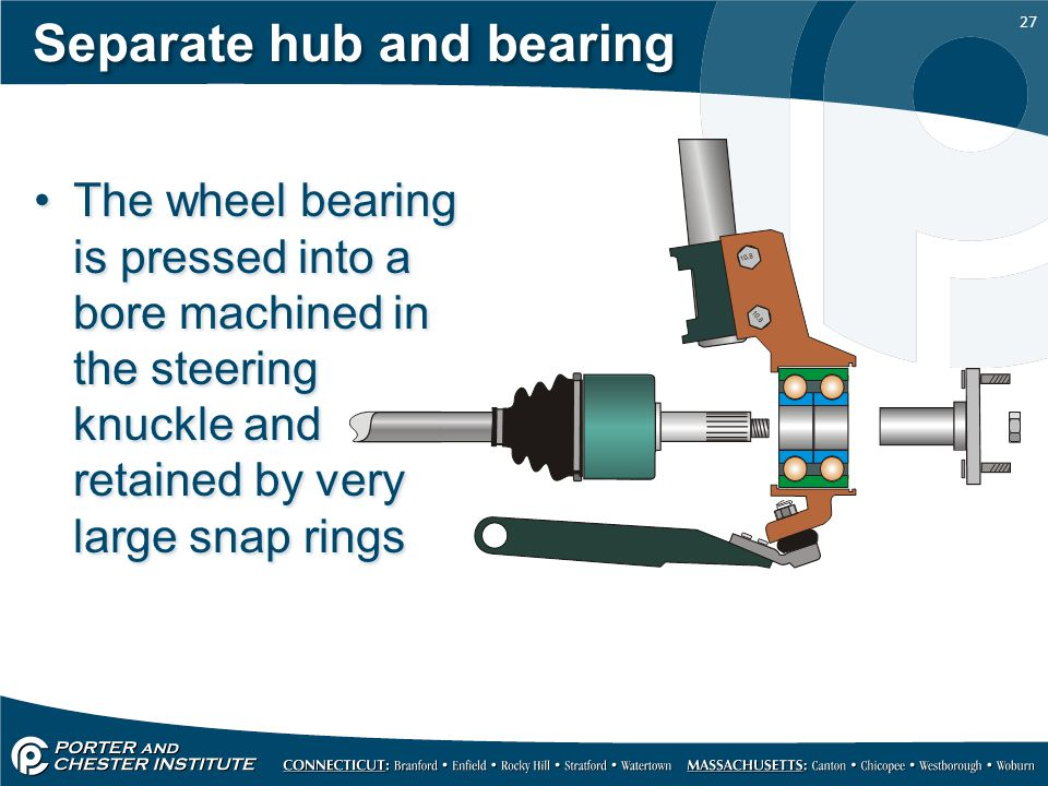 Separate hub and bearing