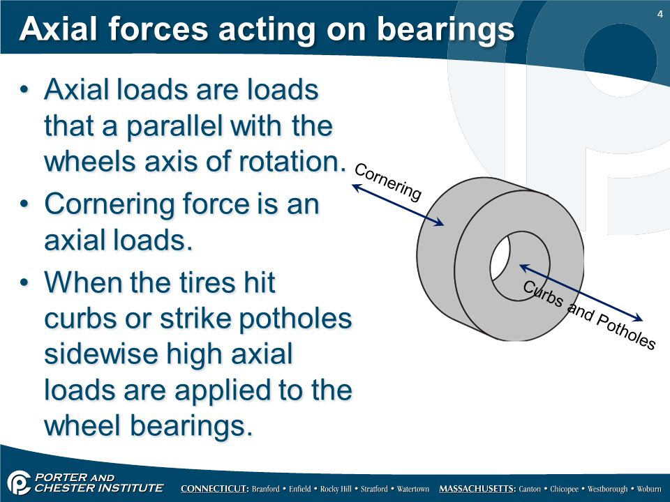 Axial forces acting on bearings
