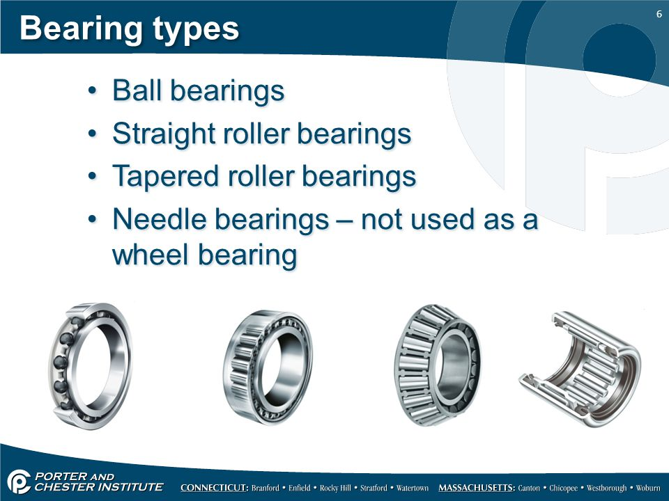 Bearing types Ball bearings Straight roller bearings