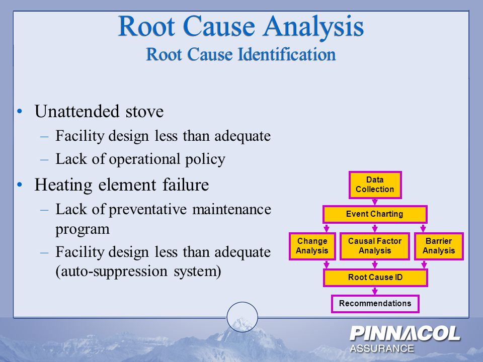 Root Cause Analysis Root Cause Identification