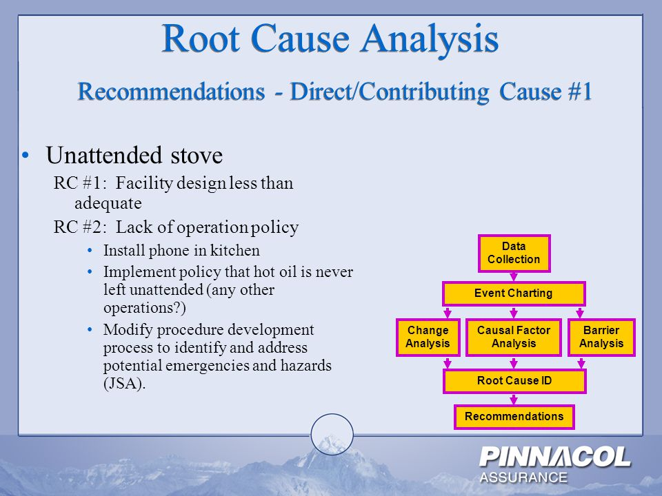 Root Cause Analysis Recommendations - Direct/Contributing Cause #1